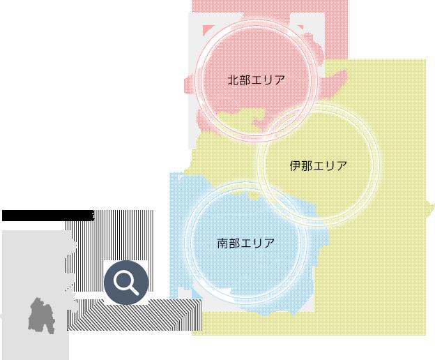 長野県上伊那地域